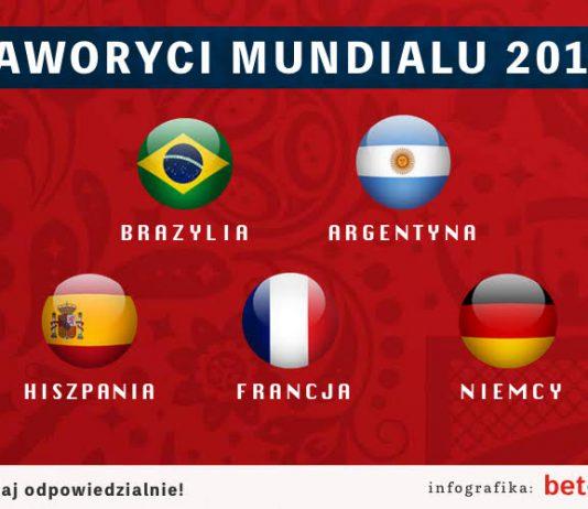 MŚ 2018. Obstawianie meczów, kto wygra, jak zagra Polska?